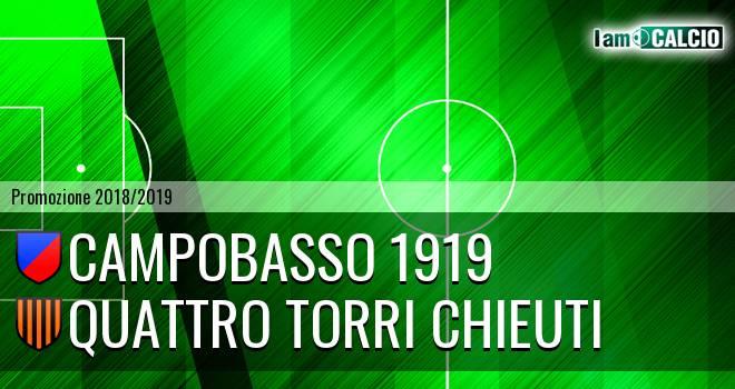 Campobasso 1919 - Biccari