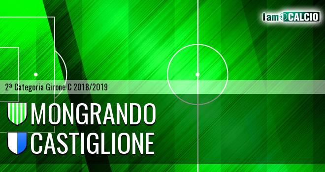 Mongrando - Castiglione