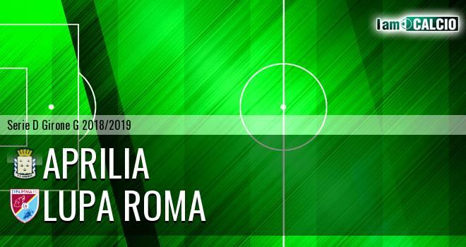 Aprilia - Lupa Roma