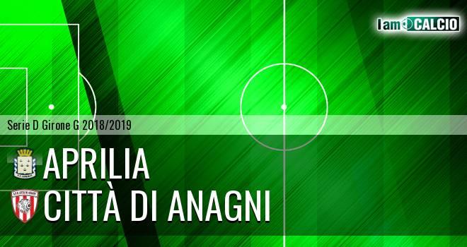 Aprilia - Città di Anagni