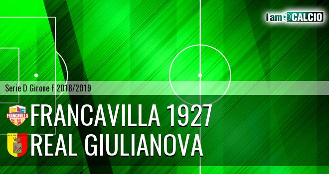 Francavilla 1927 - Real Giulianova