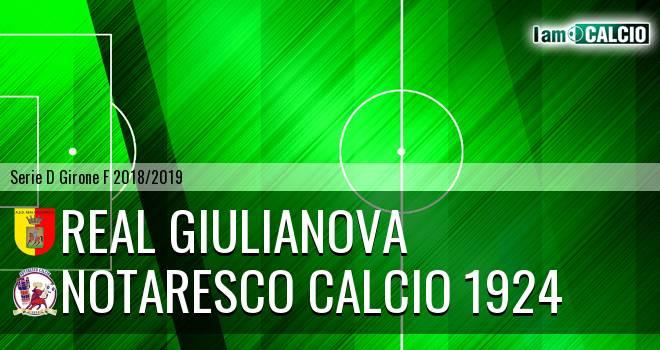 Real Giulianova - San Nicolò Notaresco