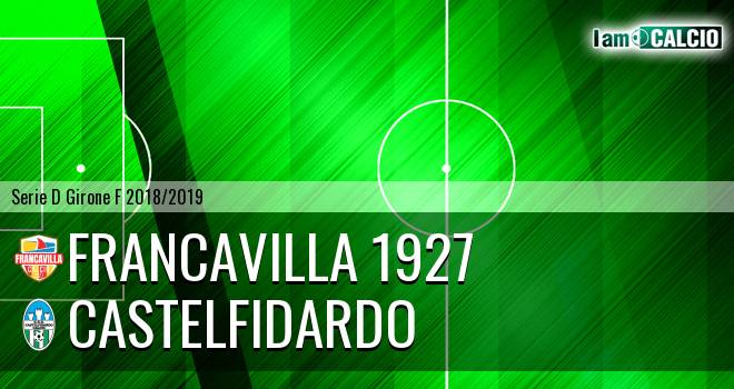 Francavilla 1927 - Castelfidardo