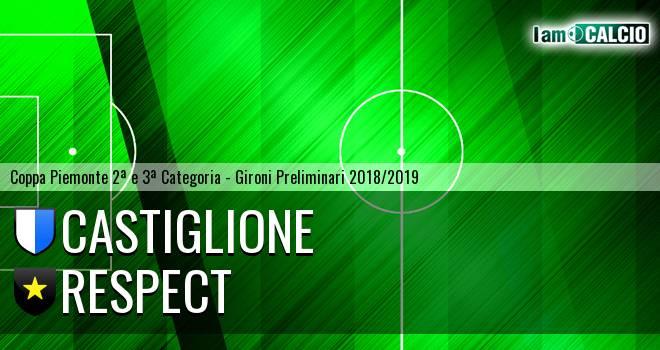 Castiglione - Respect