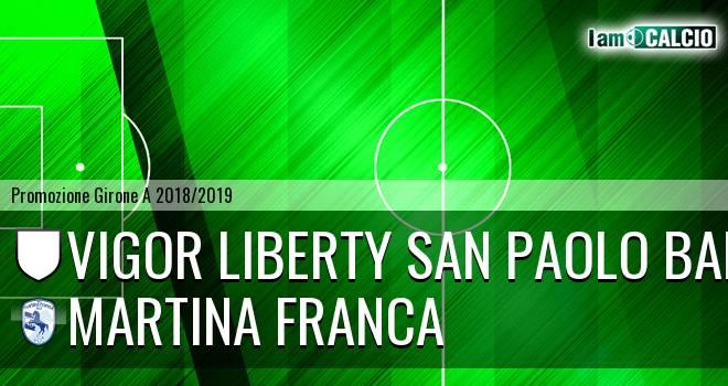Vigor Liberty San Paolo Bari - Martina Calcio 1947