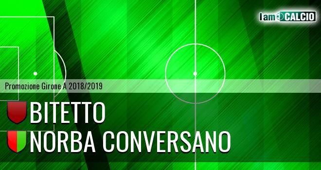 Bitetto - Norba Conversano