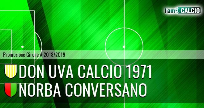 Don Uva Calcio 1971 - Norba Conversano
