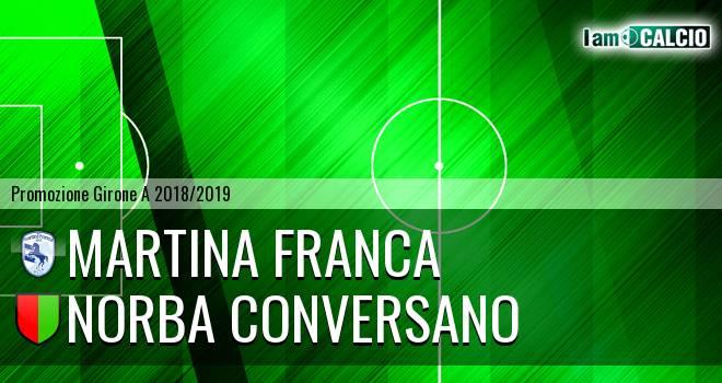 Martina Calcio 1947 - Norba Conversano