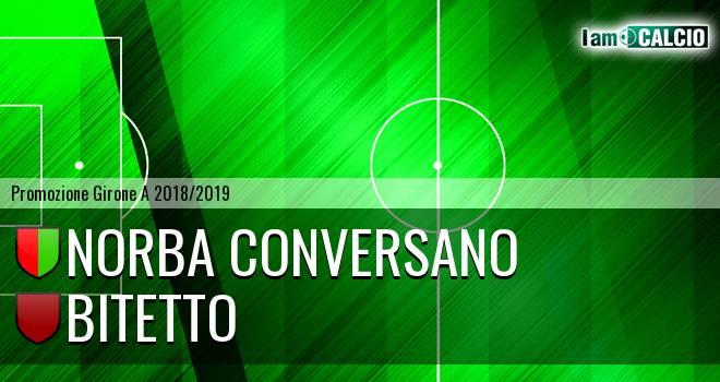 Norba Conversano - Bitetto