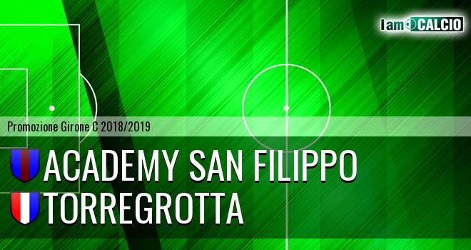 Academy San Filippo - Torregrotta