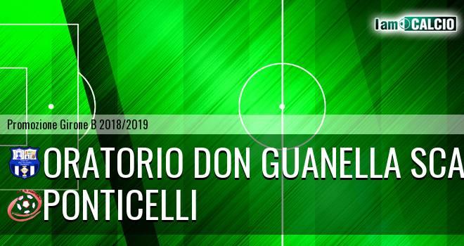 Oratorio Don Guanella Scampia - Ponticelli