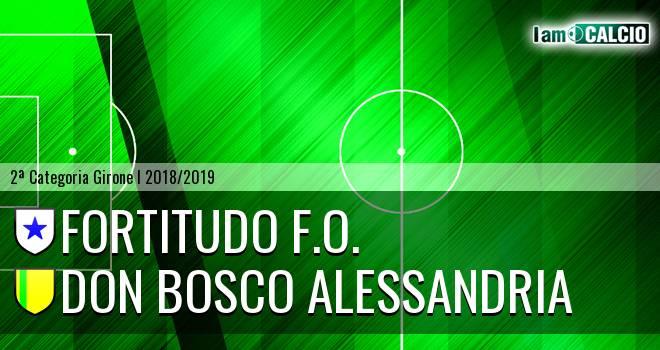Fortitudo F.O. - Don Bosco Alessandria