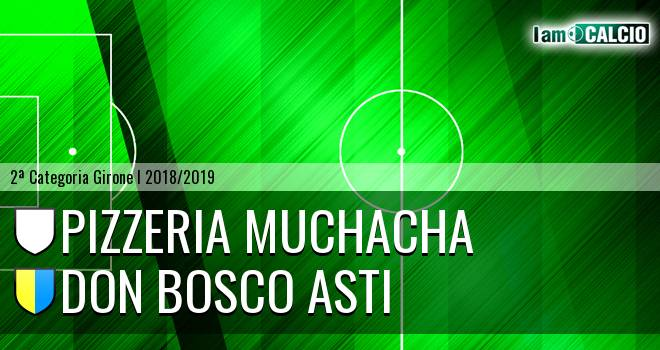 Pizzeria Muchacha - Don Bosco Asti