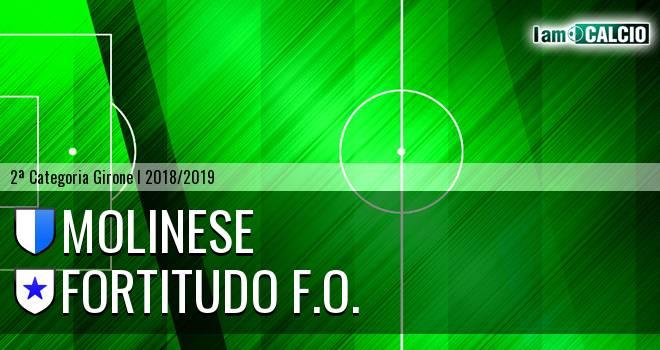 Molinese - Fortitudo F.O.