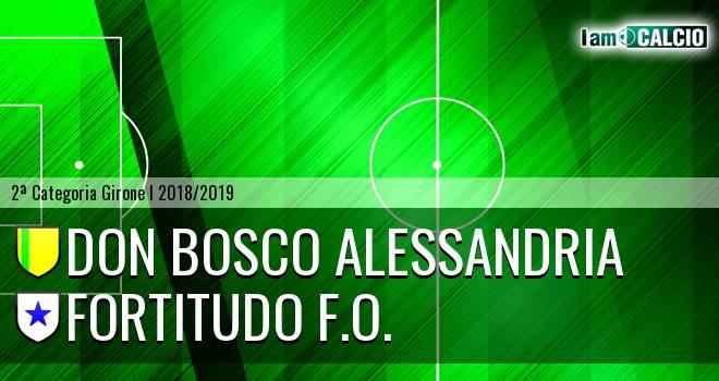 Don Bosco Alessandria - Fortitudo F.O.