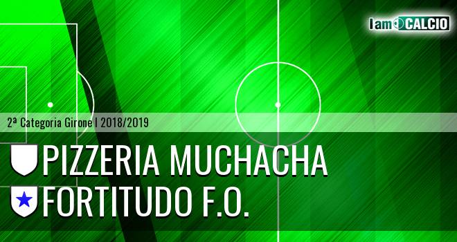 Pizzeria Muchacha - Fortitudo F.O.