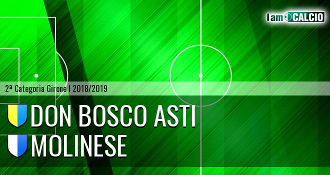 Don Bosco Asti - Molinese