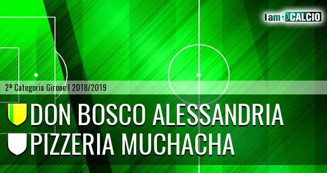 Don Bosco Alessandria - Pizzeria Muchacha