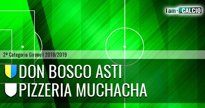 Don Bosco Asti - Pizzeria Muchacha