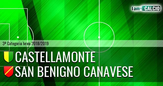 Castellamonte - San Benigno Canavese