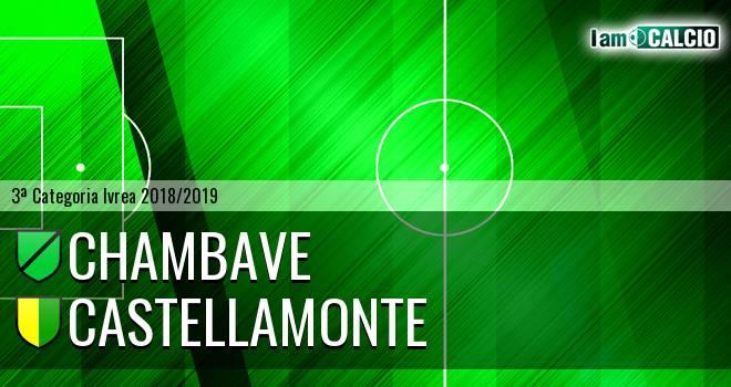 Chambave - Castellamonte