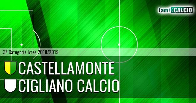 Castellamonte - Cigliano
