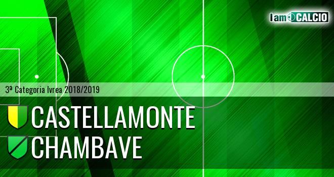 Castellamonte - Chambave