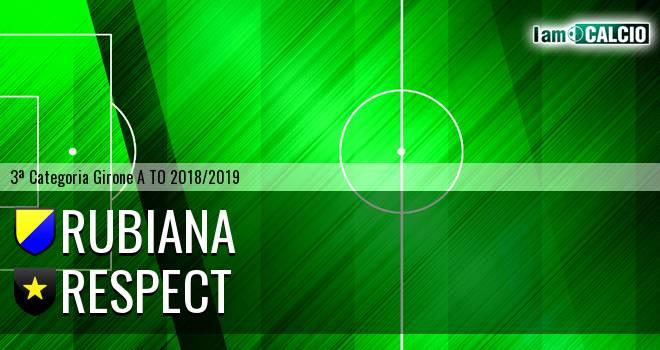 Rubiana - Respect