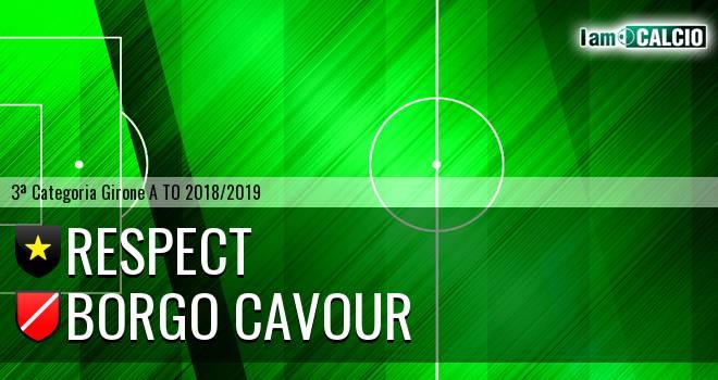 Respect - Borgo Cavour