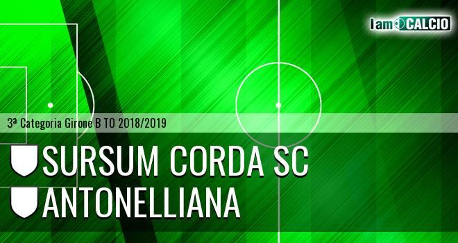 Sursum Corda SC - Antonelliana