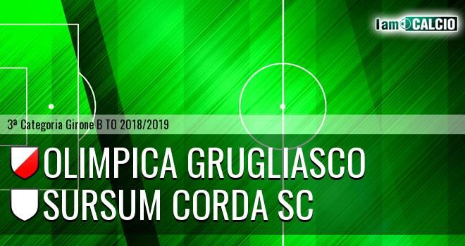 Olimpica Grugliasco - Sursum Corda SC