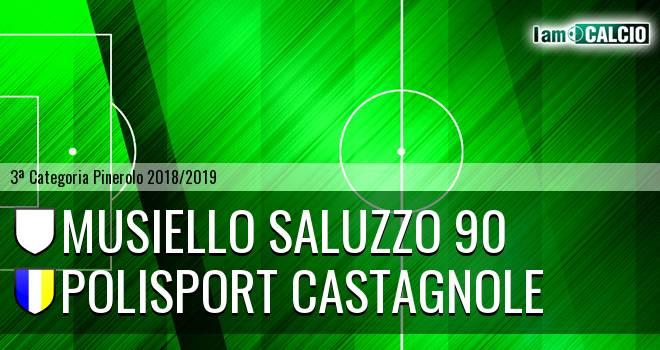Musiello Saluzzo 90 - Polisport Castagnole