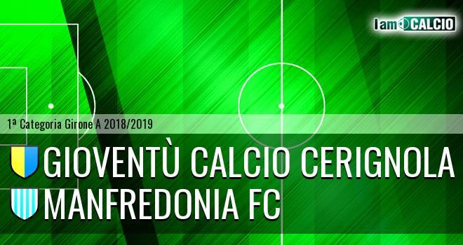 Gioventù Calcio Cerignola - Manfredonia FC