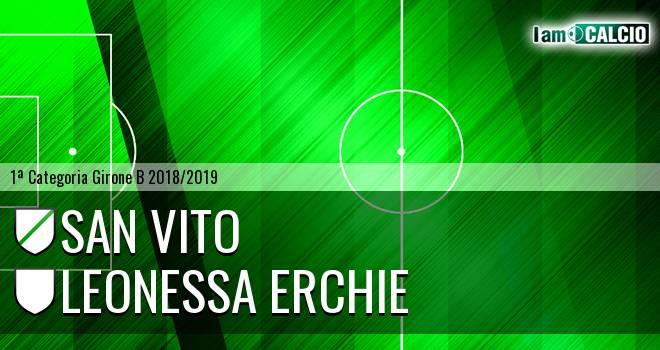 San Vito - Leonessa Erchie
