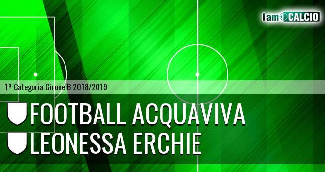Football Acquaviva - Leonessa Erchie