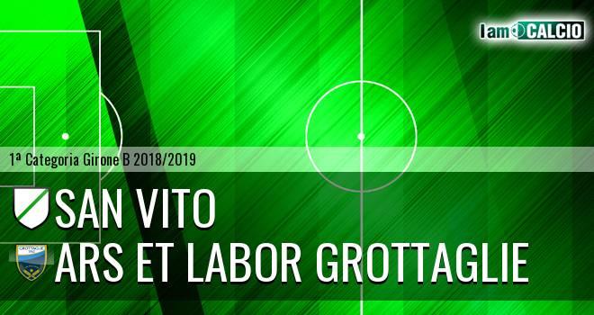 San Vito - Ars et Labor Grottaglie