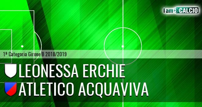 Leonessa Erchie - Atletico Acquaviva