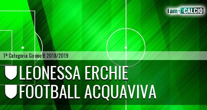 Leonessa Erchie - Football Acquaviva
