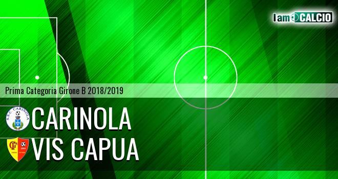 Carinola - Vis Capua
