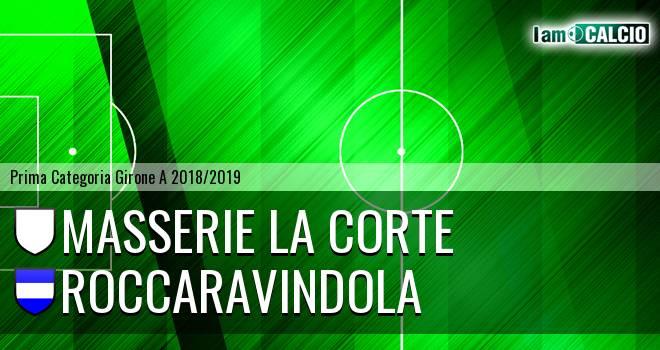 Masserie La Corte - Roccaravindola