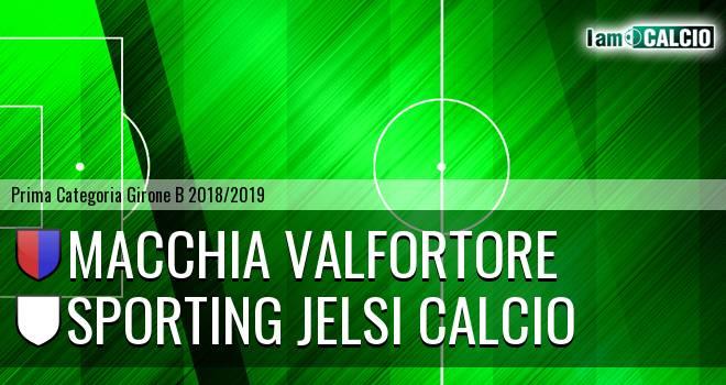 Campobasso Calcio - Real Gildone