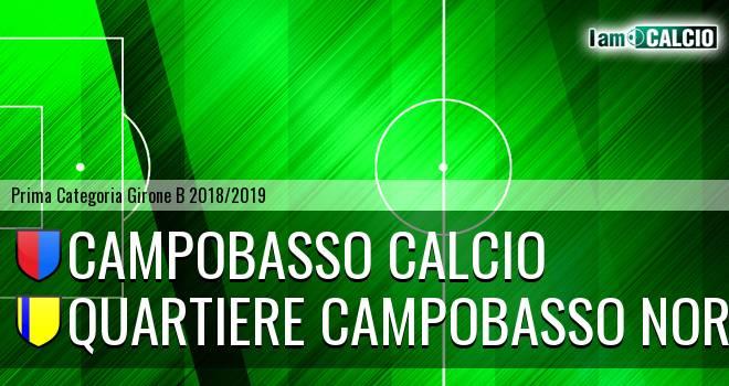 Campobasso Calcio - Macchia Valfortore