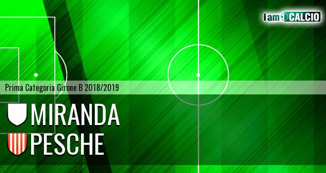 Miranda - Pesche