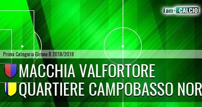 Campobasso Calcio - Miranda