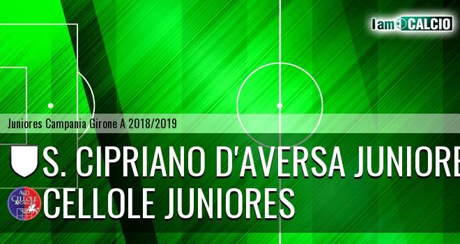 S. Cipriano D'Aversa Juniores - Cellole Juniores