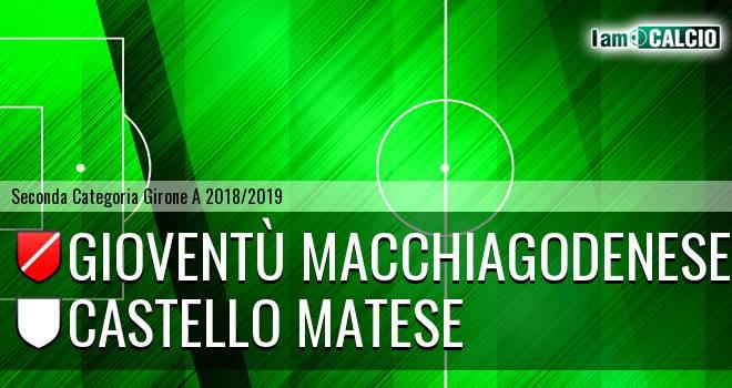 Gioventù Macchiagodenese - Castello Matese