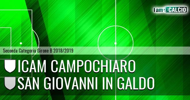 Icam Campochiaro - San Giovanni in Galdo