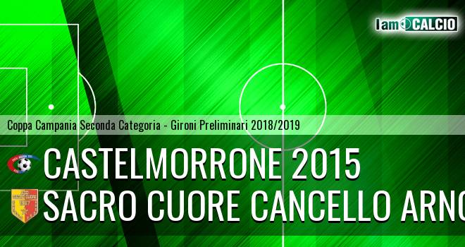 Castelmorrone 2015 - Sacro Cuore Cancello Arnone