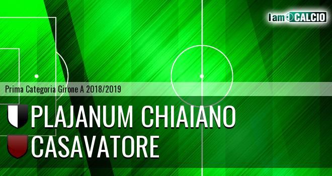 Plajanum Chiaiano - Casavatore Calcio
