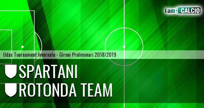 Spartani - Rotonda Team